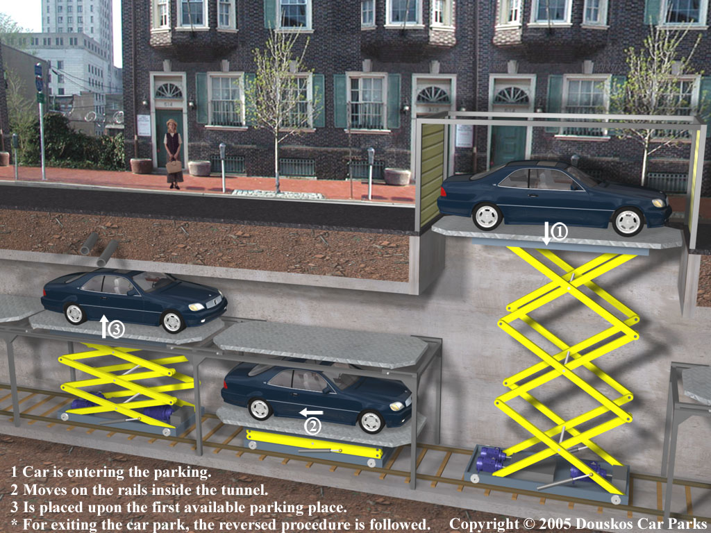 Mechanical Underground Car Parks Under Streets And